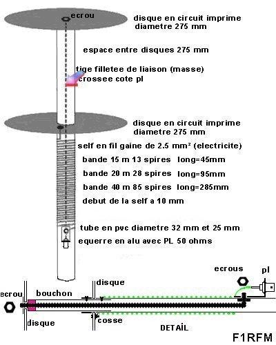 Antenna isotron 15-20-40